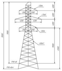 Опора промежуточная П110-4В, П110-4В+4 (вариант обозначения )